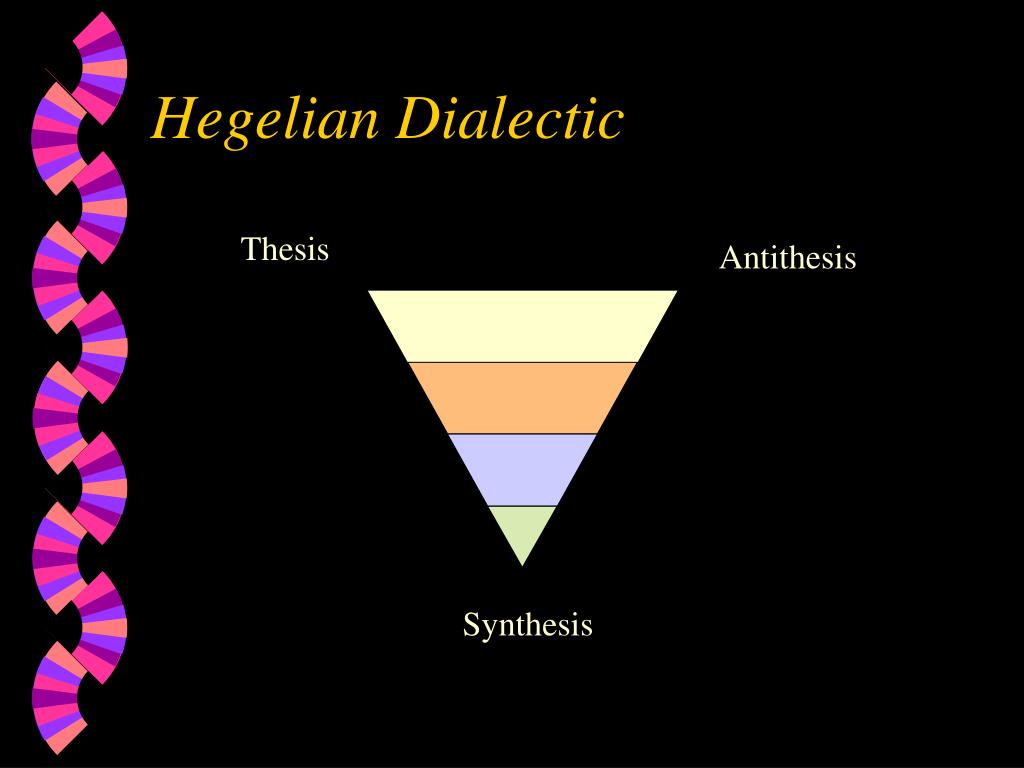 The Hegelian Dialectic
