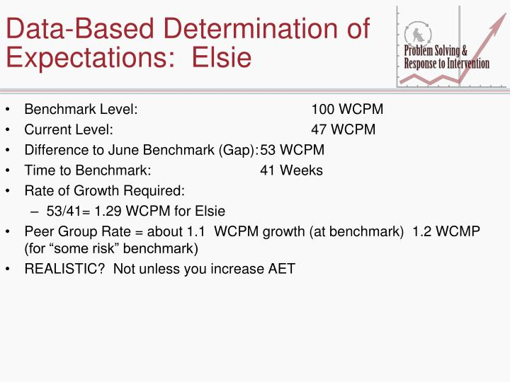 Data-Based Determination of Expectations:  Elsie