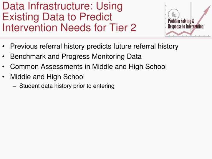 Data Infrastructure: Using Existing Data to Predict Intervention Needs for Tier 2