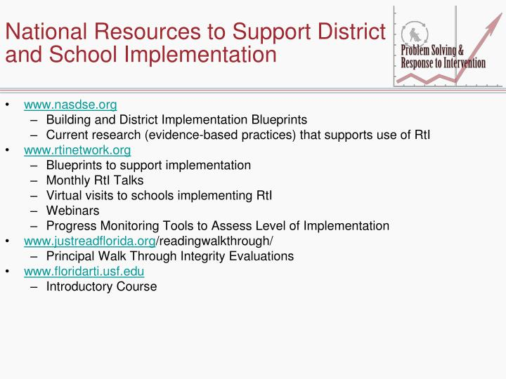 National Resources to Support District and School Implementation
