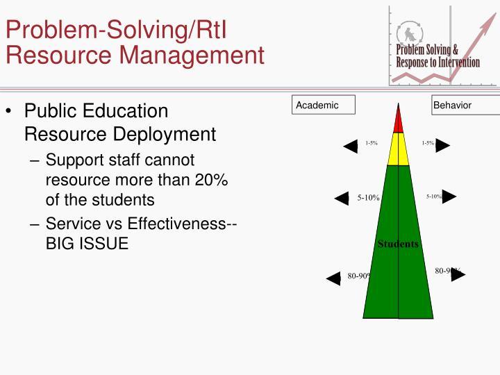 Problem-Solving/RtI