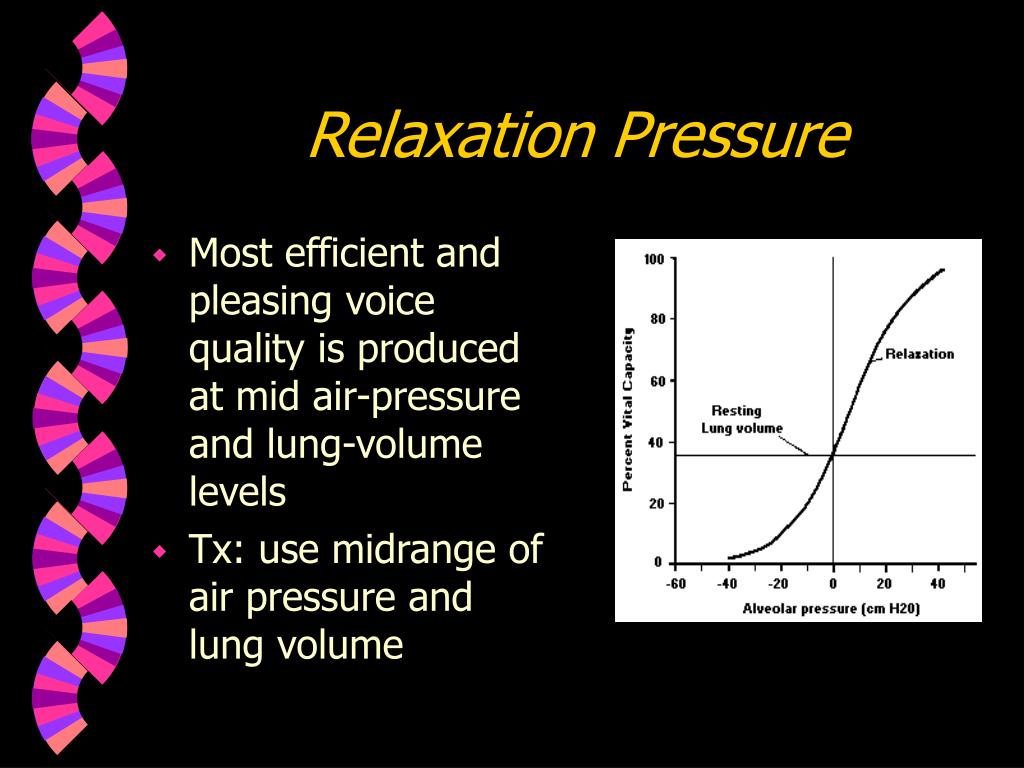 Most efficient and pleasing voice quality is produced at mid air-pressure and lung-volume levels