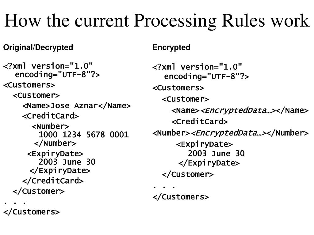How the current Processing Rules work