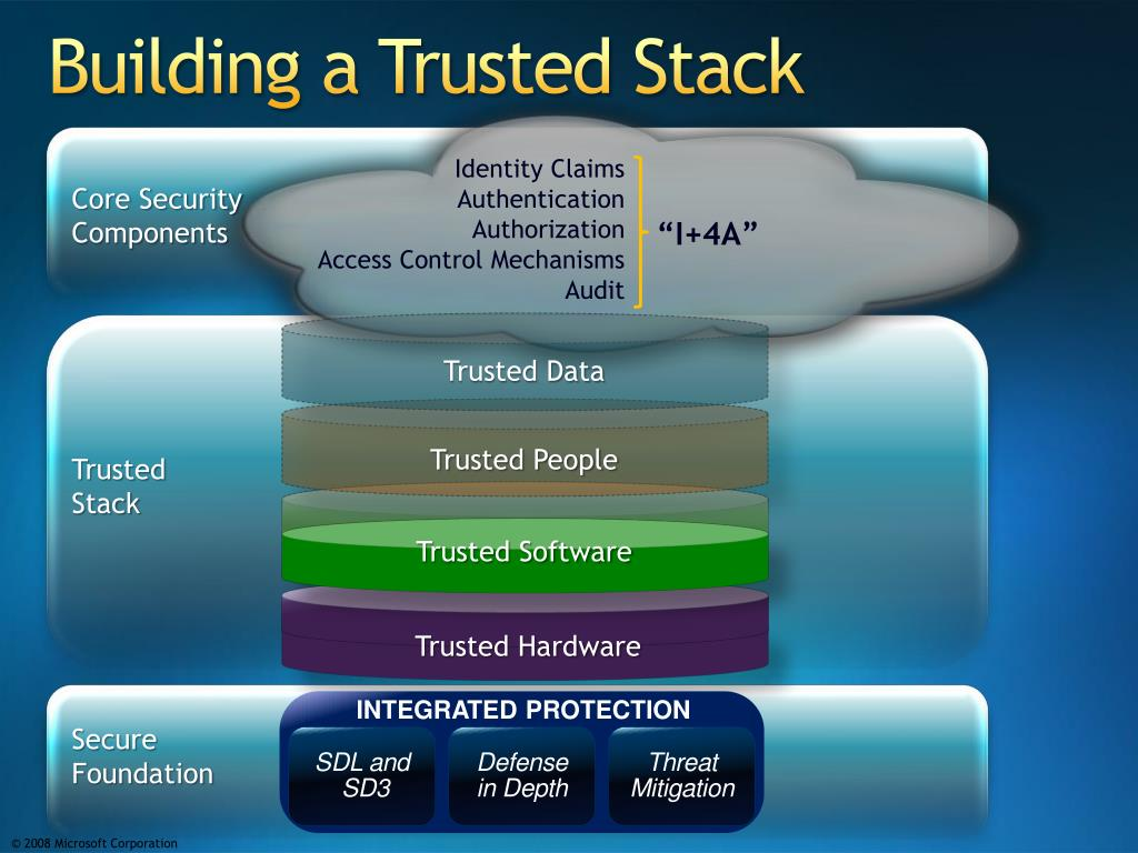 Building a Trusted Stack