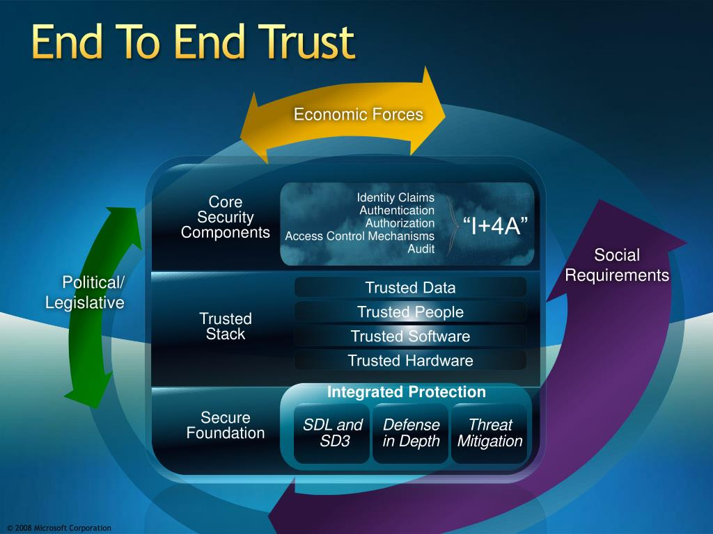 End To End Trust