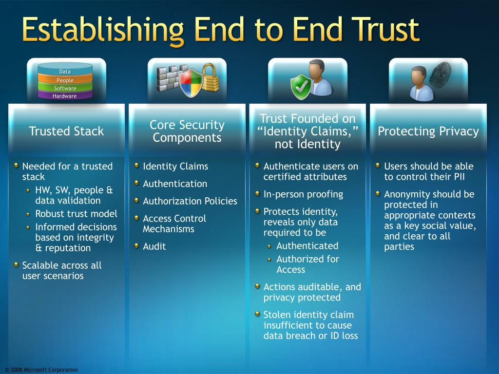 Establishing End to End Trust