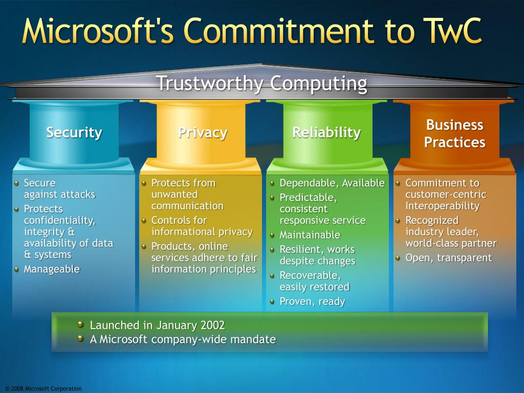 Microsoft's Commitment