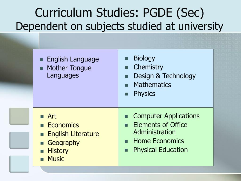 Curriculum Studies: PGDE (Sec)