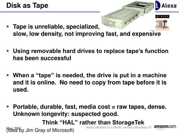 Disk as Tape