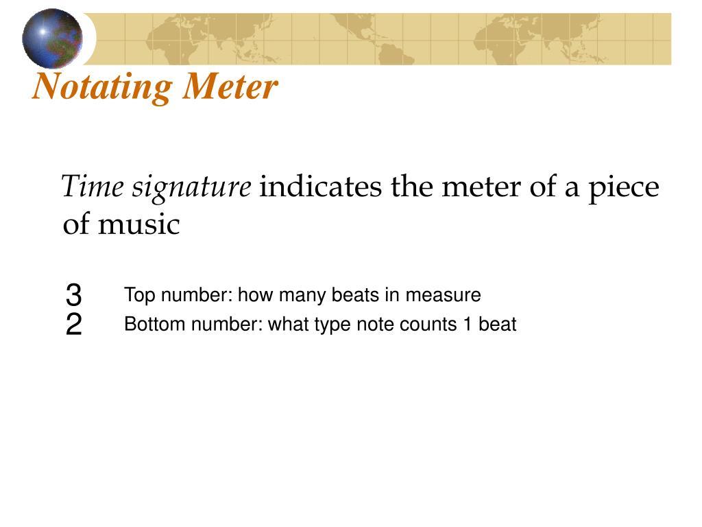 Notating Meter
