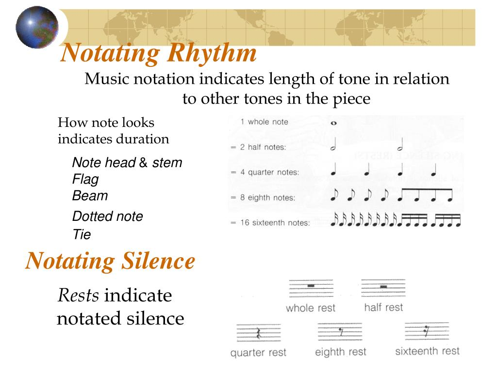 Notating Rhythm