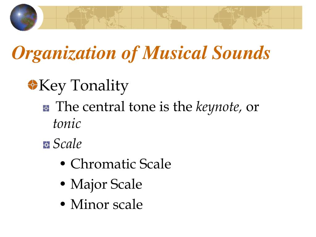 Organization of Musical Sounds