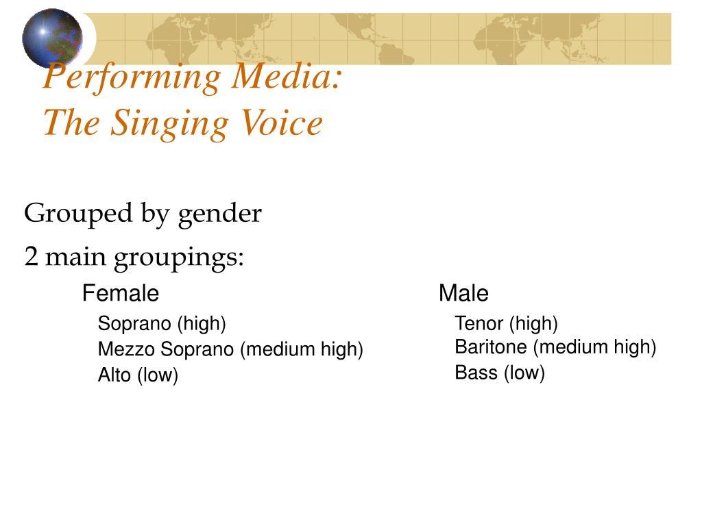 Performing Media: