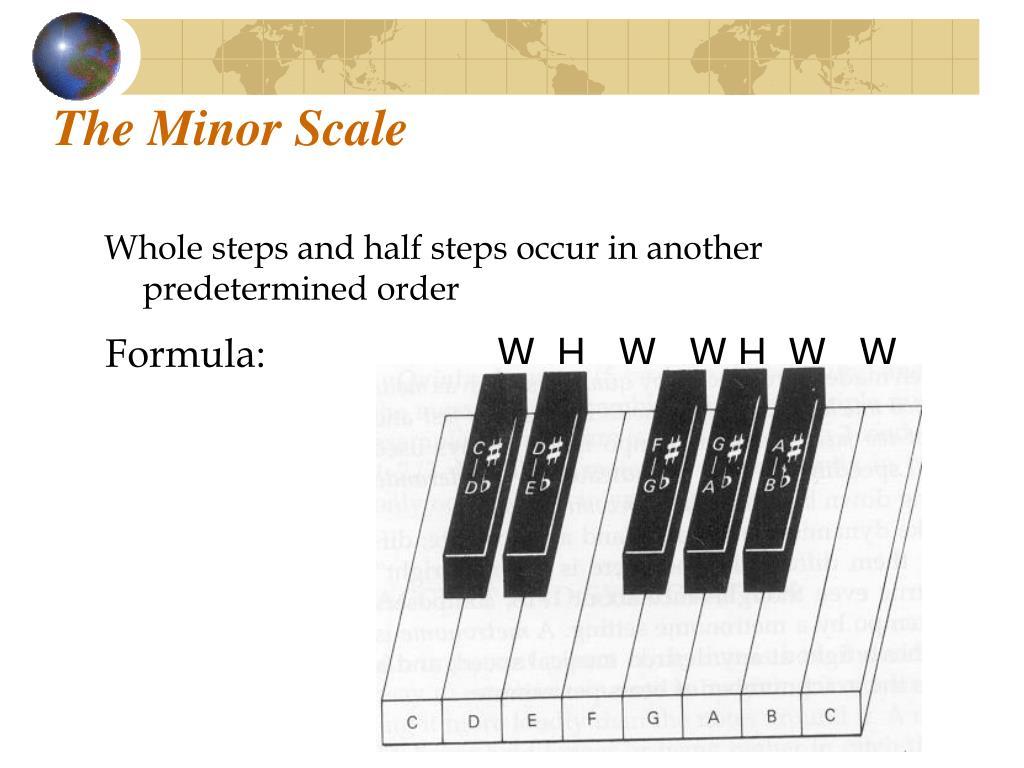 The Minor Scale