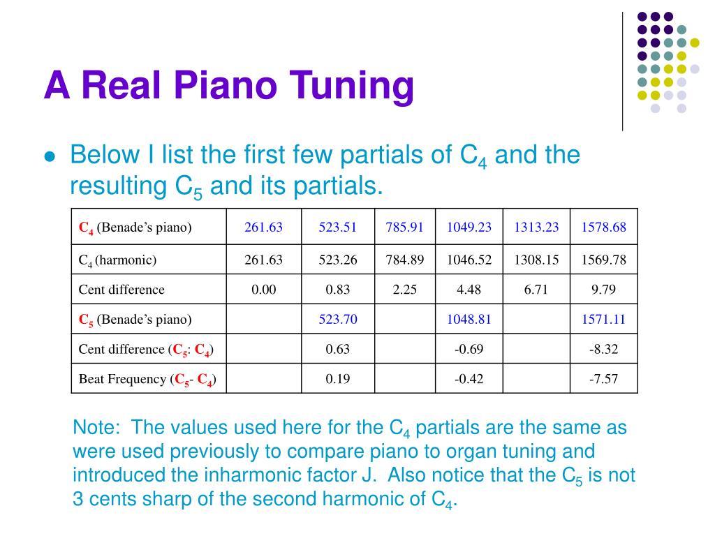 A Real Piano Tuning