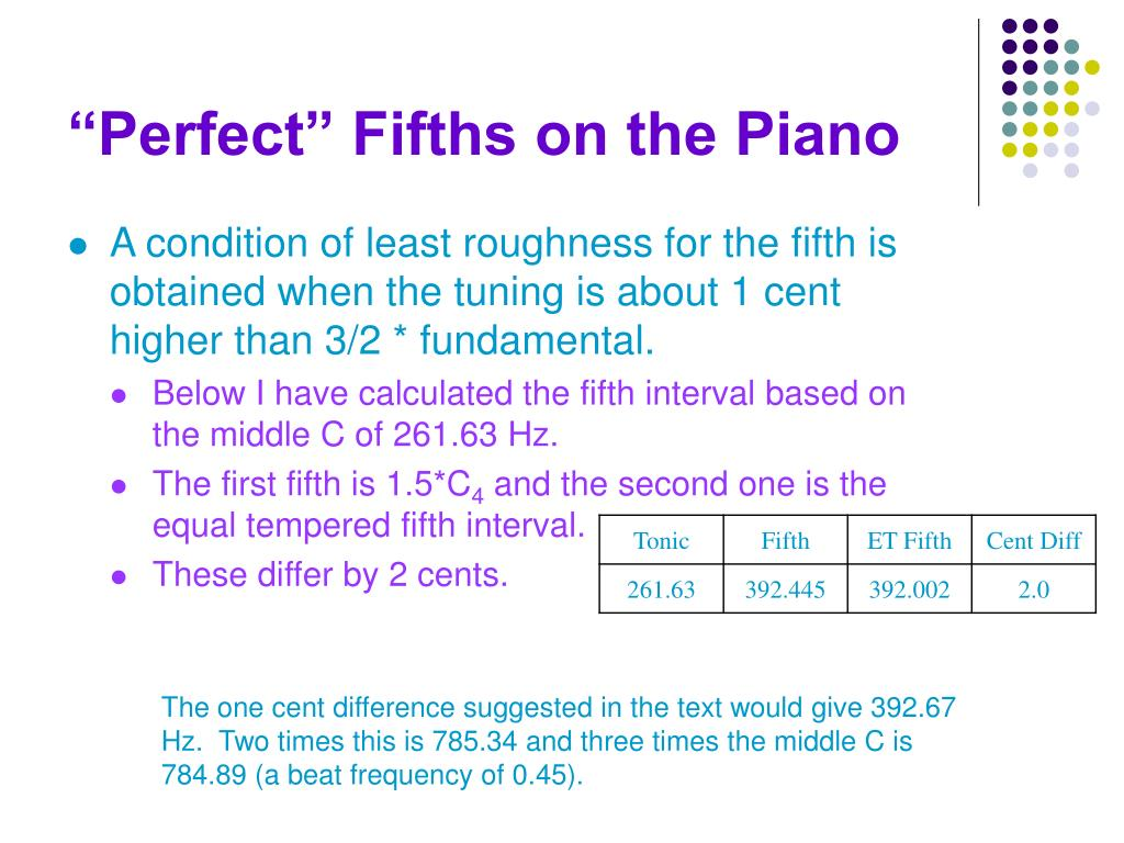 """Perfect"" Fifths on the Piano"