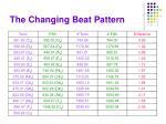 the changing beat pattern
