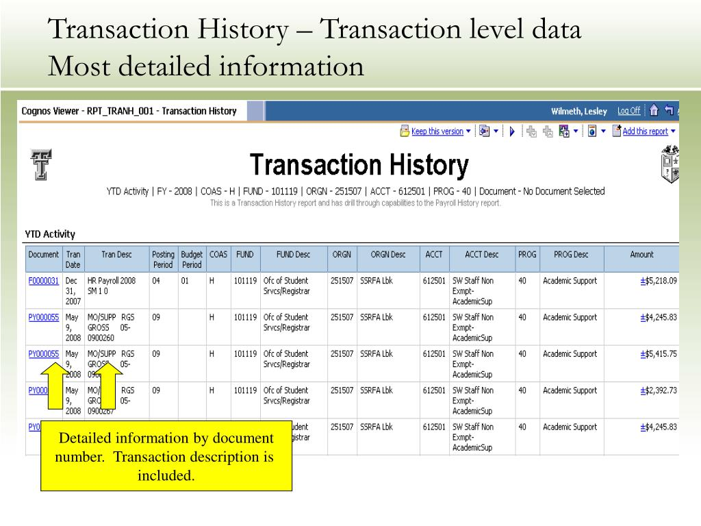 Transaction History – Transaction level data