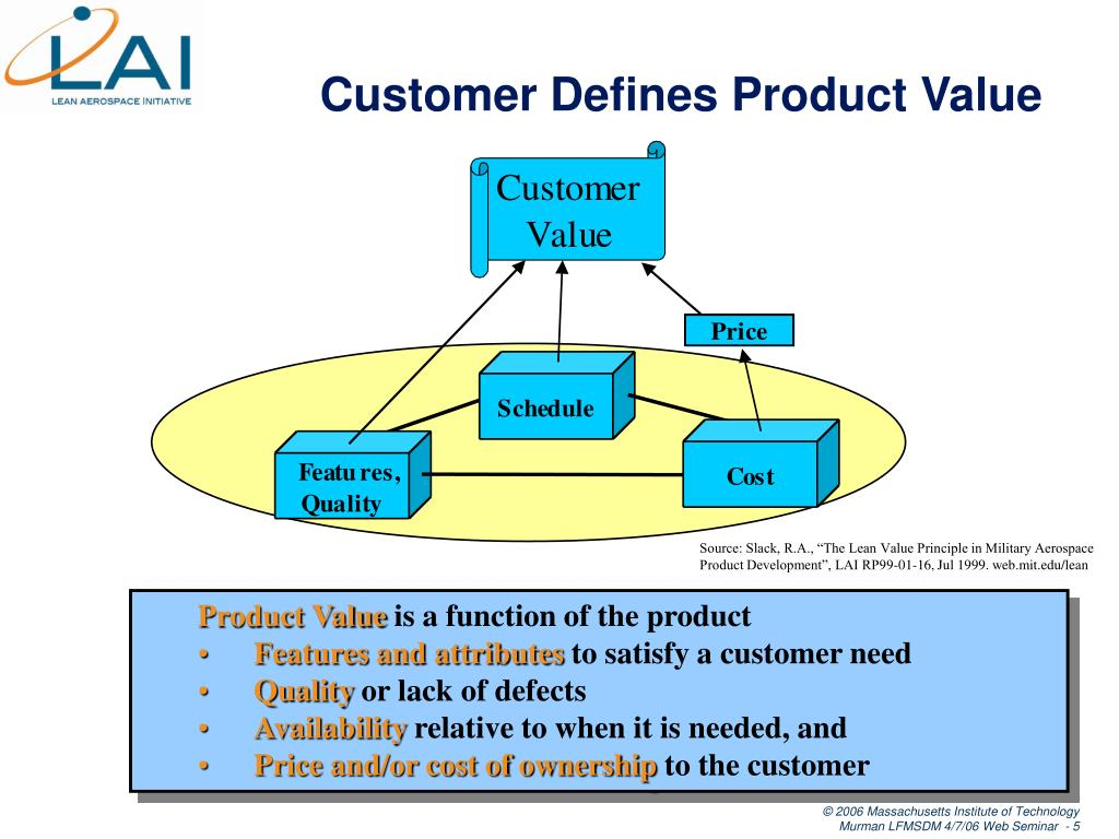 Customer Defines Product Value