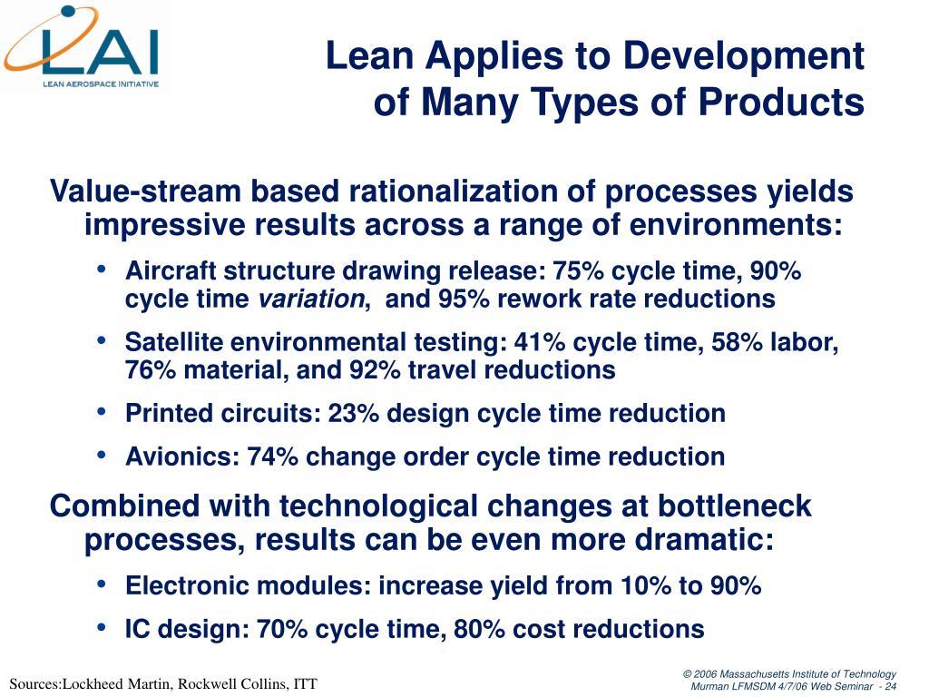 Lean Applies to Development