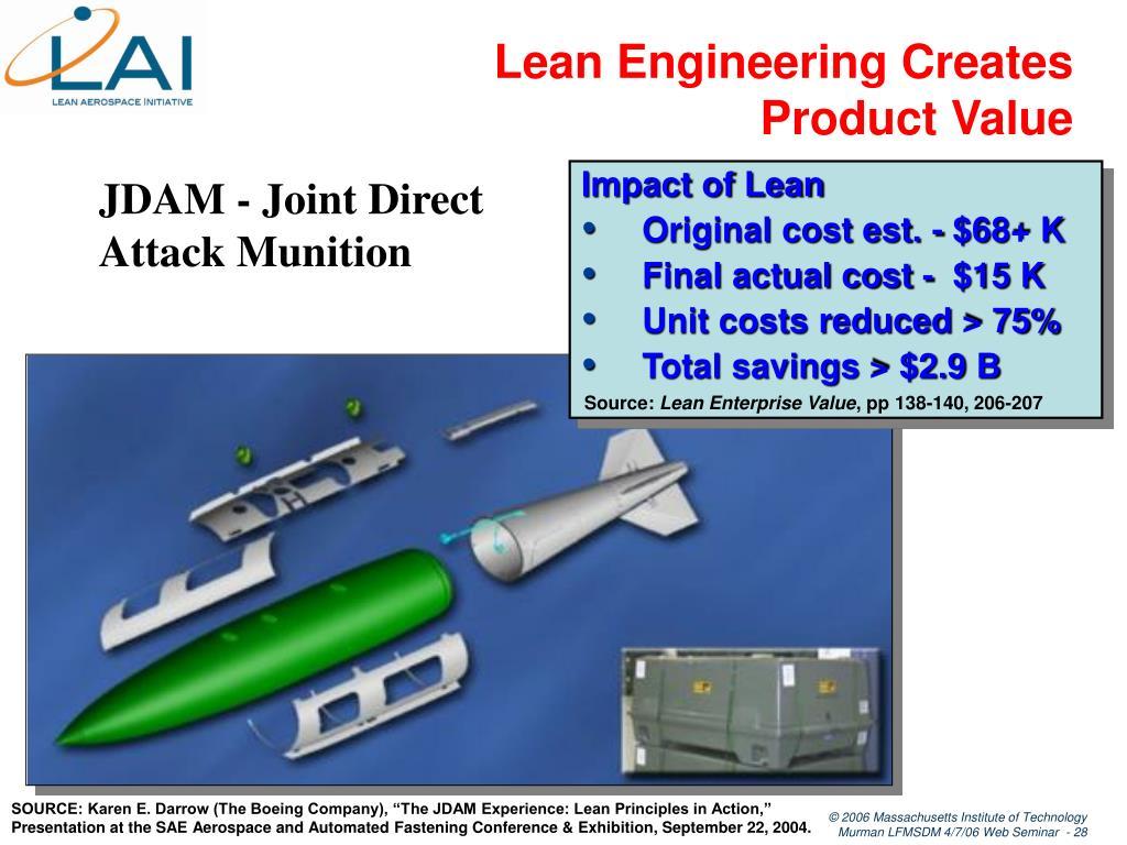Lean Engineering Creates