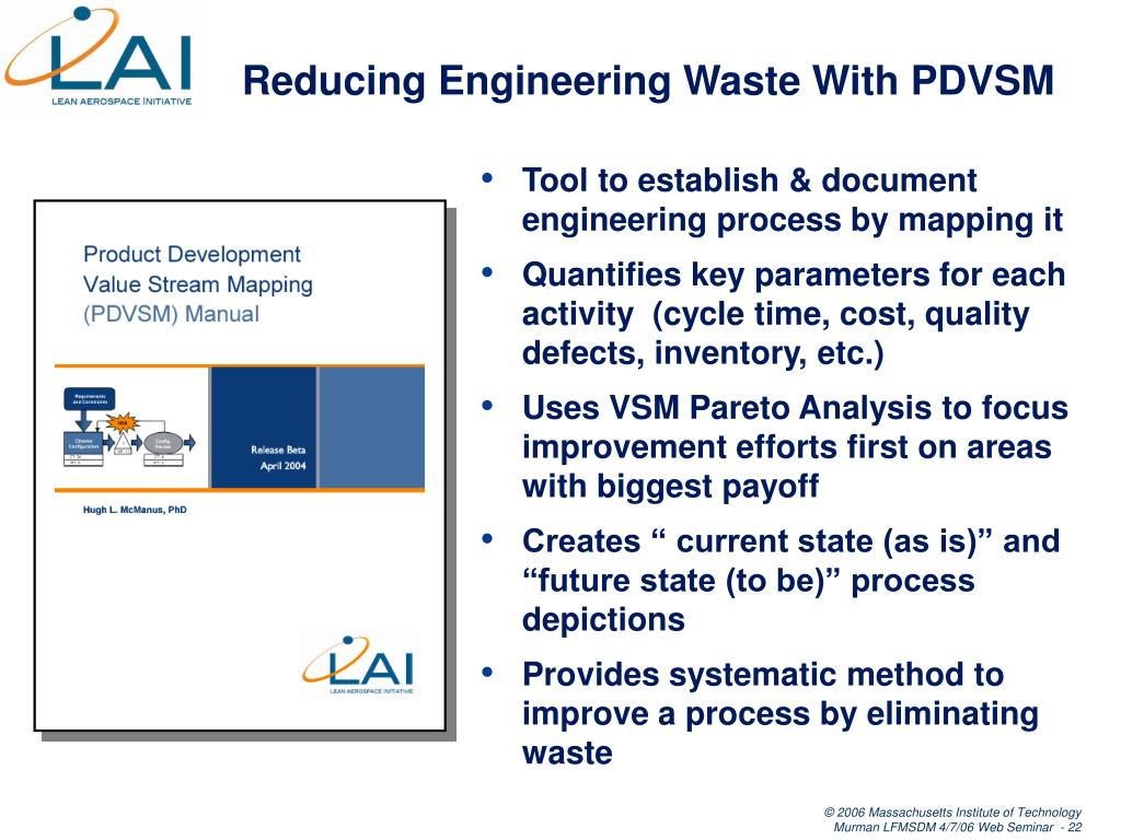 Reducing Engineering Waste With PDVSM