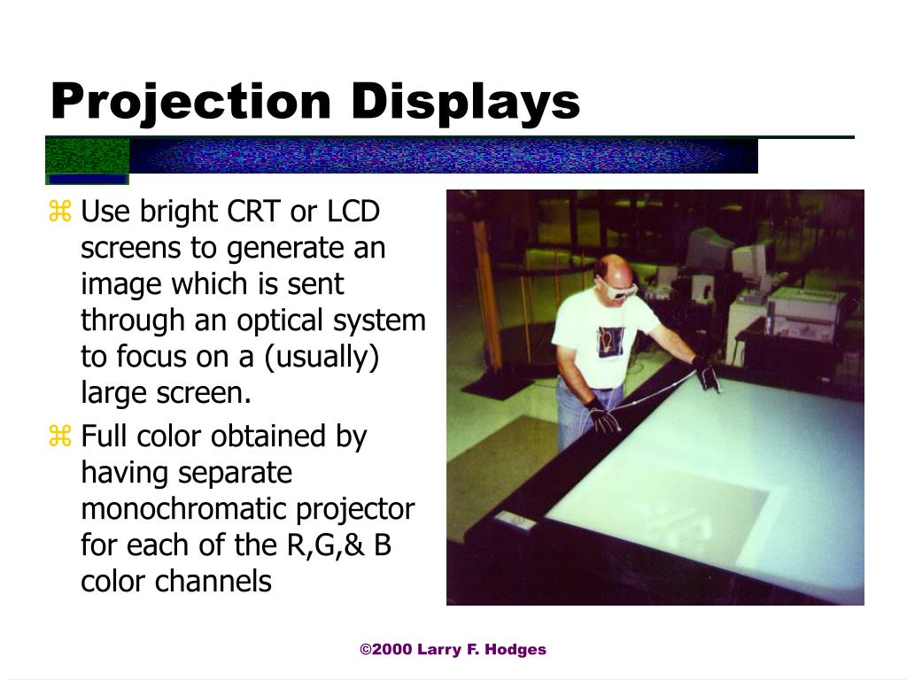 Projection Displays