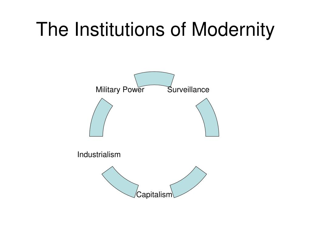 The Institutions of Modernity