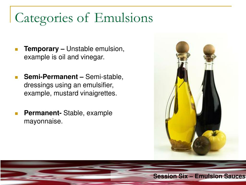 Categories of Emulsions