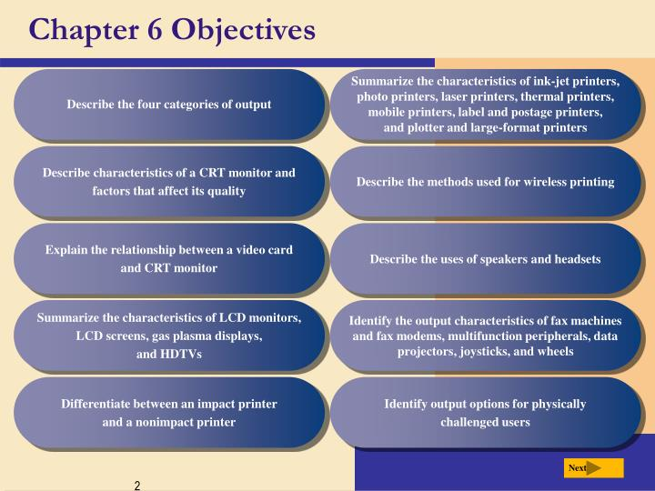 Chapter 6 objectives l.jpg