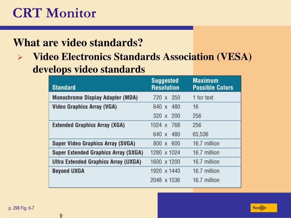 CRT Monitor