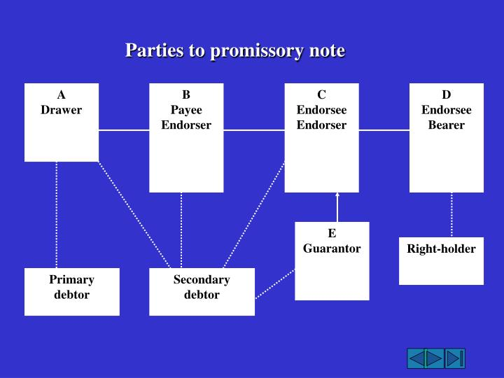 Promissory Note Parties What Are the Difference Between Bill of – Promissory Note Parties