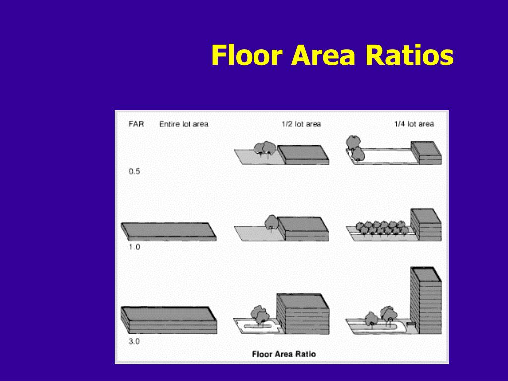 Ppt implementation of urban planning zoning and for Floor area ratio