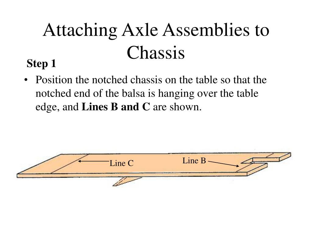 Attaching Axle Assemblies to Chassis