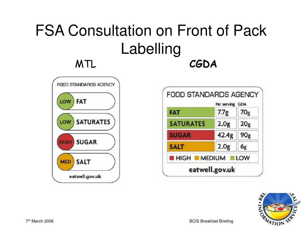 FSA Consultation on Front of Pack Labelling