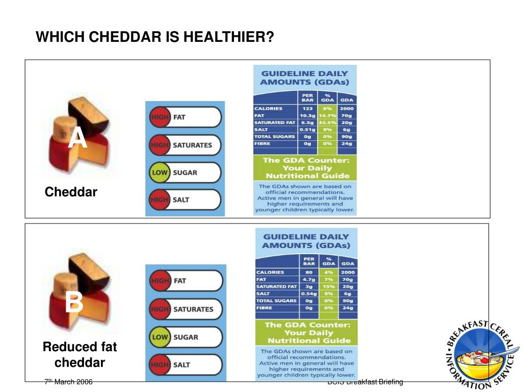 WHICH CHEDDAR IS HEALTHIER?
