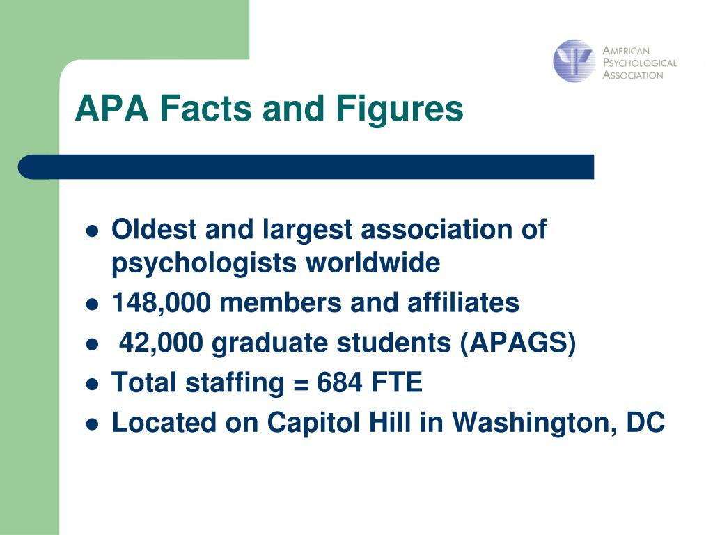 APA Facts and Figures