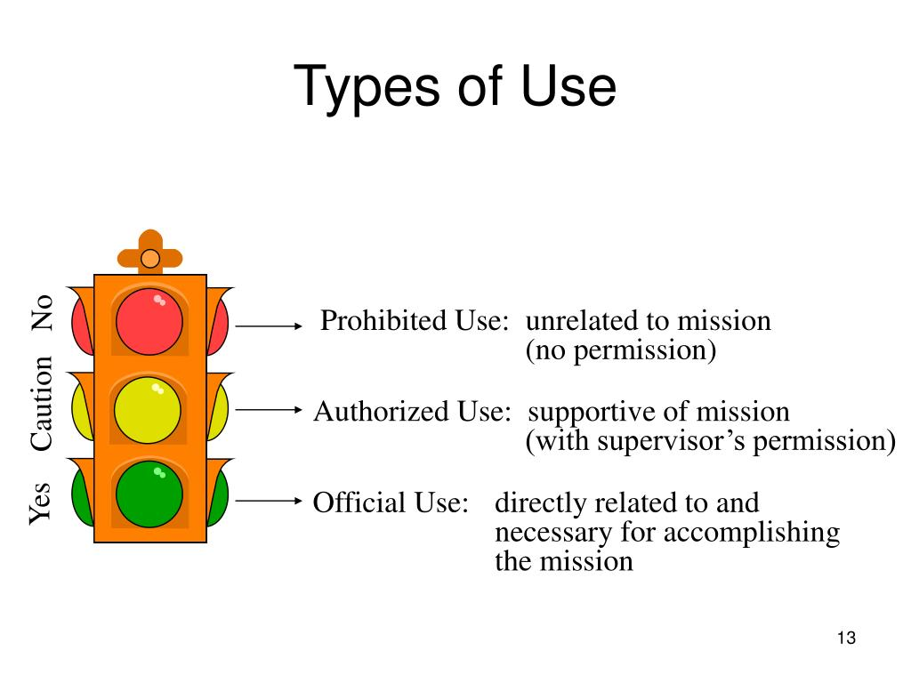 Types of Use
