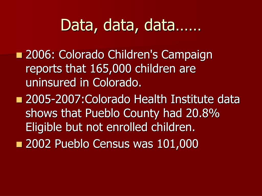 Data, data, data……