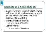 example of a chain rule 1
