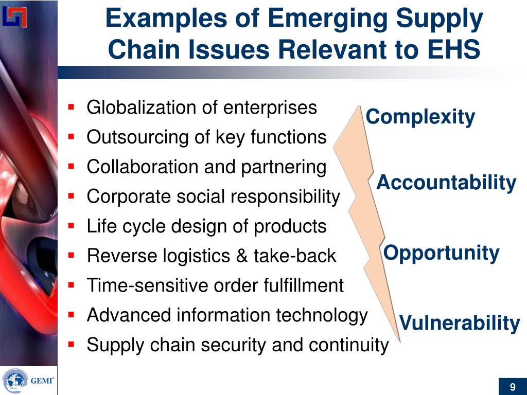 supply chain issues at whirlpool Issues in supply chain management issues regarding how to map business processes across the sup-ply chain are briefly described finally, suggestions for.