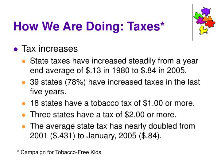 How We Are Doing: Taxes*