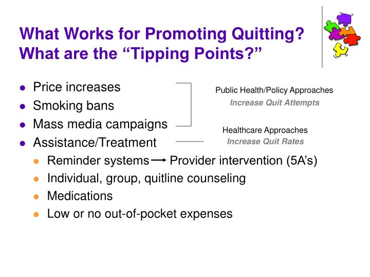 What Works for Promoting Quitting?