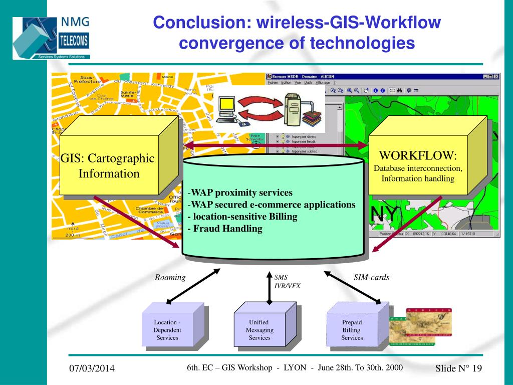 Conclusion: wireless-GIS-Workflow convergence of technologies