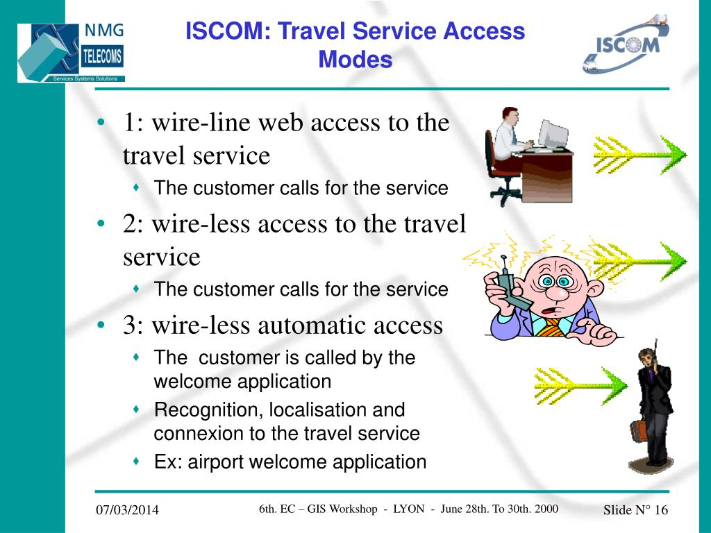 ISCOM: Travel Service Access Modes