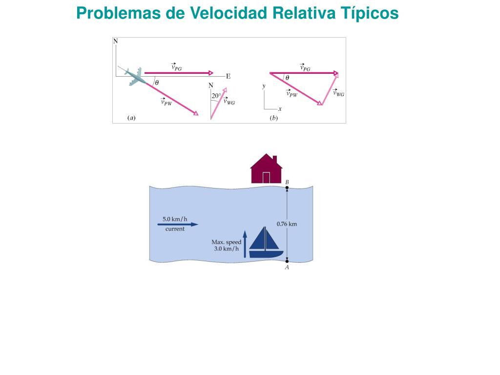 Problemas de Velocidad Relativa Típicos