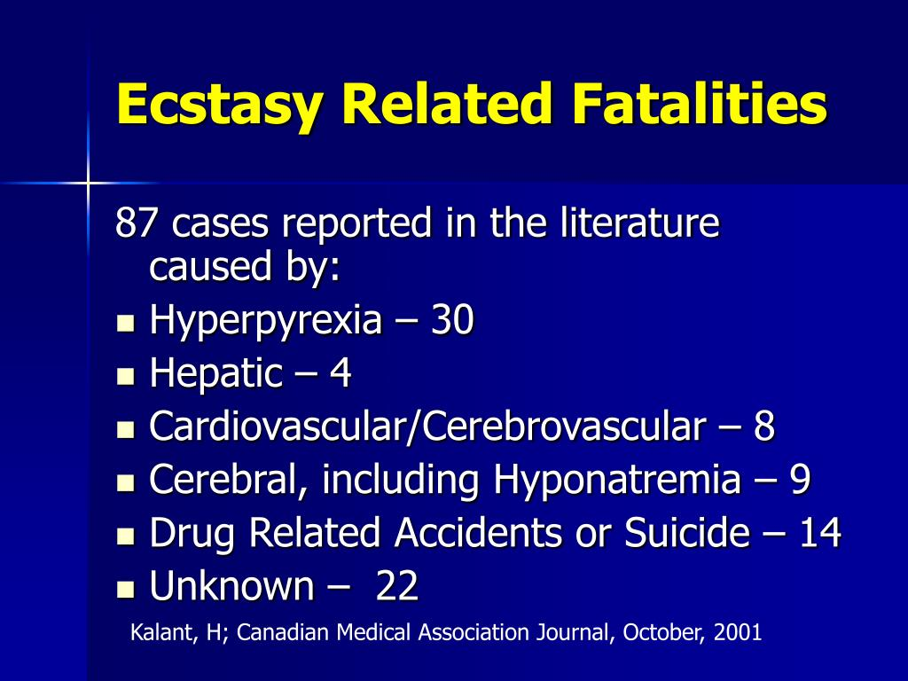 Ecstasy Related Fatalities