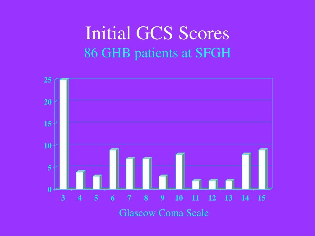 Initial GCS Scores