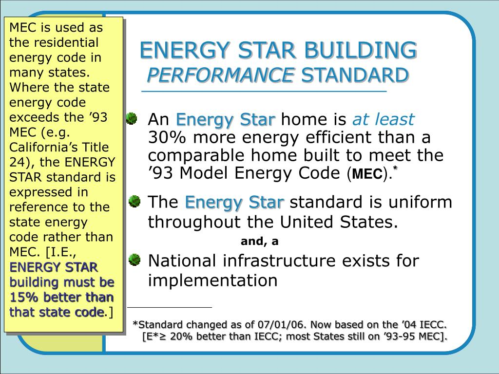 *Standard changed as of 07/01/06. Now based on the '04 IECC.  [E*