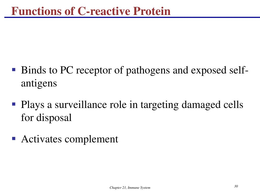Functions of C-reactive Protein
